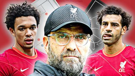 NEW Klopp & Liverpool Tactics 2021/22 - EPL Winners? | Tactical Analysis & FM21 tactic