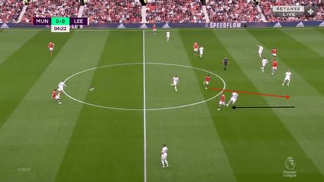 RONALDO Will Improve Man Utd Tactics | FM21 Tactics | Tactical Analysis