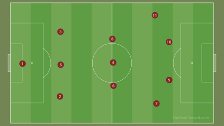 Tactic Textbook - The 3-3-4
