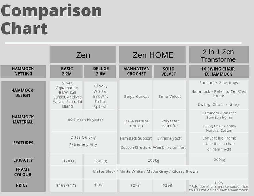 Restaurant comparison (2).png