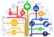 mapamarketing.jpg