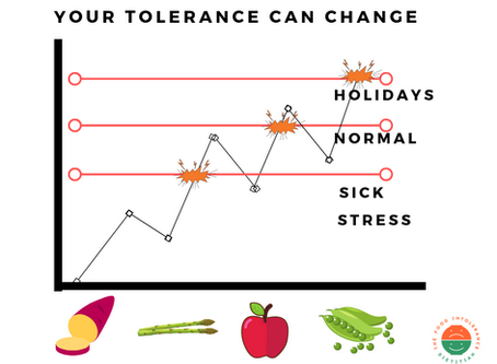 Why stress makes your food intolerance worse but pregnancy can improve it.