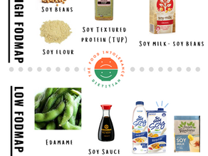 What is the deal with Soy and the Low FODMAP diet?
