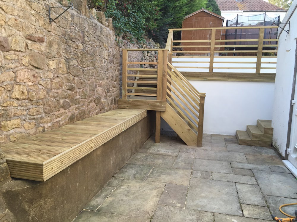 Decking Edging
