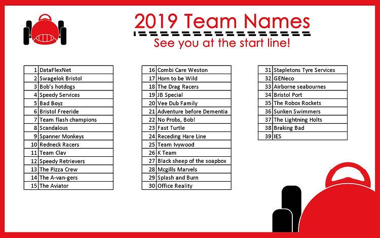 team numbers v2.jpg