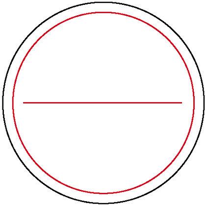 Etiketten - Stromkreis/Verteilerkennzeichnung