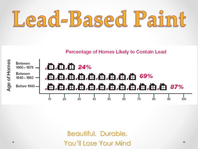 The percentage of homes likely to contain Lead