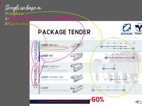 Package tender ZODIAC & TOHATSU
