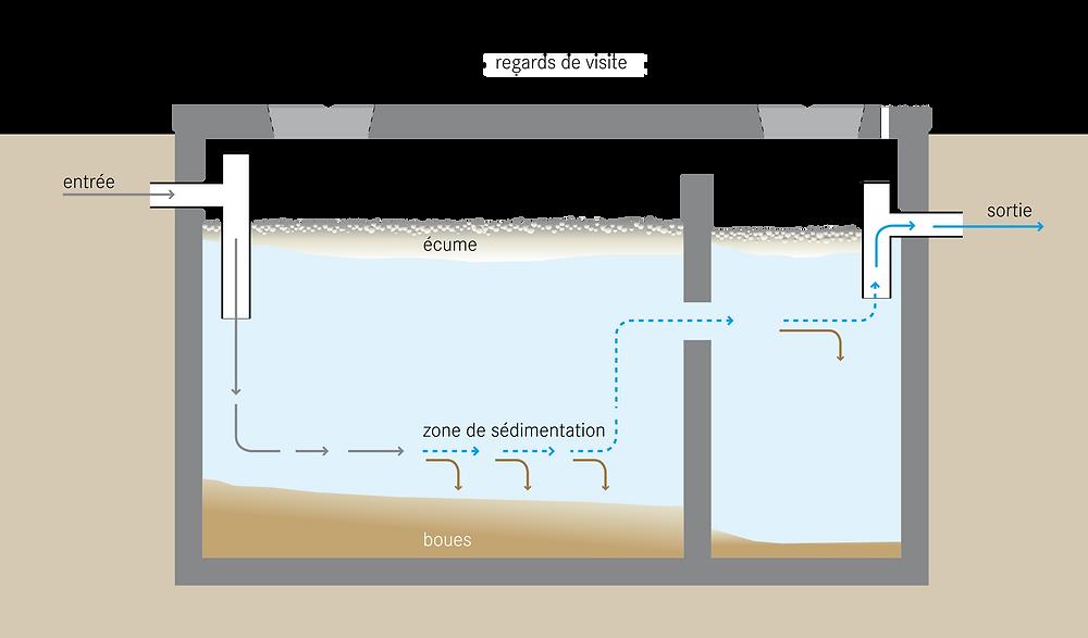 Eawag : Institut fédéral suisse des sciences et technologies aquatiques