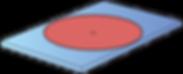 Obrotnica platfomy nożycowej HYMO