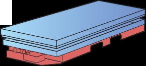 Podstawa platformy podnośnej HYMO