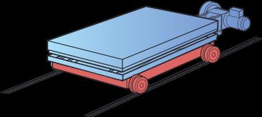 Podwozie platformy unośnej HYMO