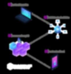 Blockchain graphic.png
