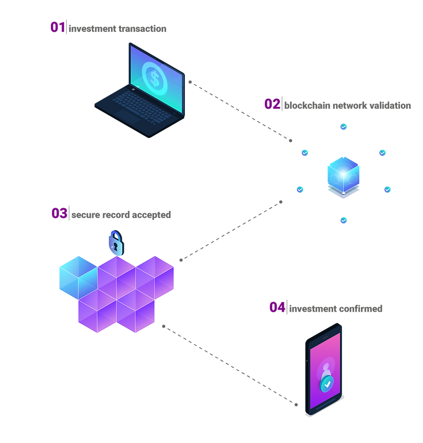 Blockchain graphic.png
