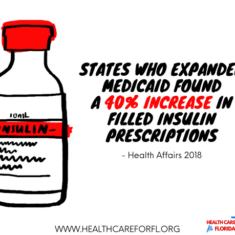 The Rising Cost of Insulin – How Medicaid Expansion Effects the Price of Diabetes Medication