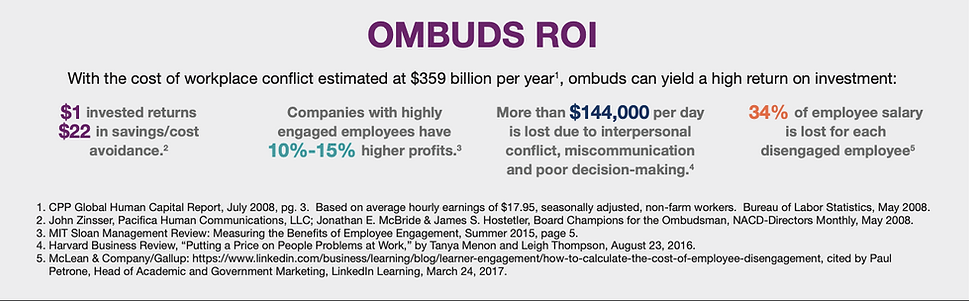 Value of the Organizational Ombuds Servi