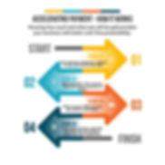 chart-pharmacy2.jpg