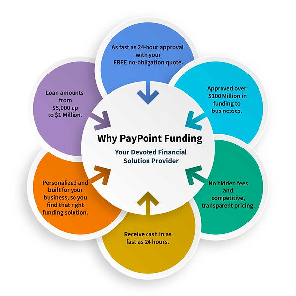 why-paypoint-funding-banner.jpg
