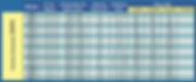 Tabelas - Peneiras SXPH.png