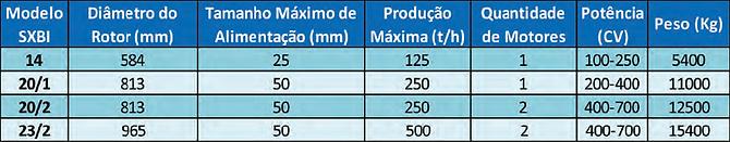 Tabela - SXBI.png