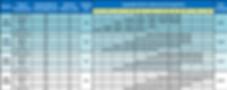 Capacidade em toneladas por hora (ton/h) do britador cônico hidráulico em função da Abertura de Descarga (CSS)