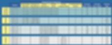 Tabela_-_Conjuntos_móveis.png