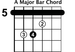 The Importance of Bar Chords