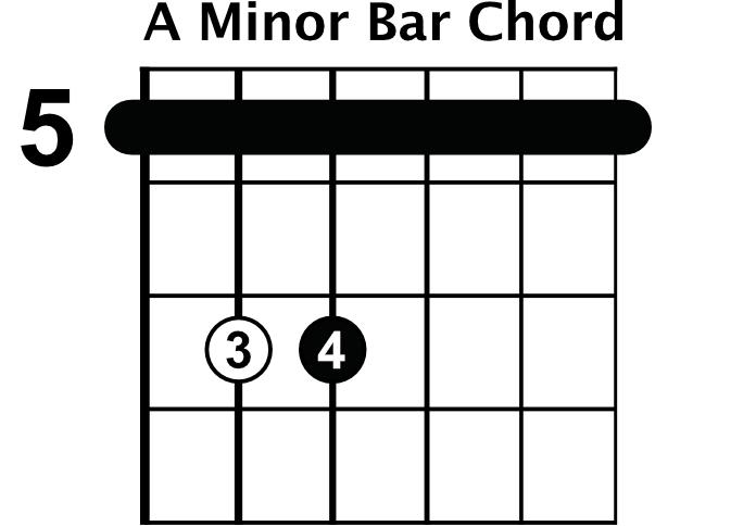 A minor bar chord