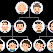 家系図作成のすすめと作成方法