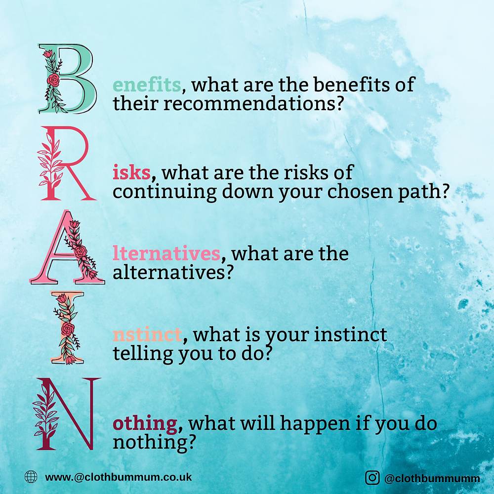 BRAIN acronym of questions to ask
