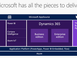 welcome: dynamics 365
