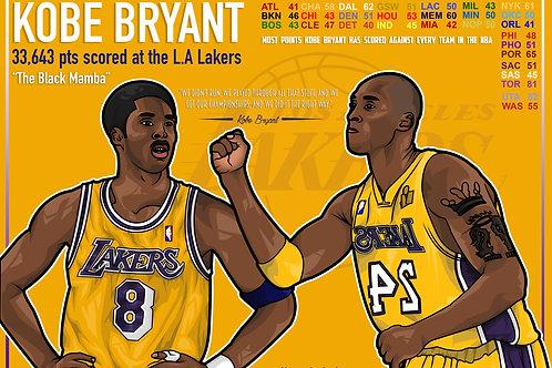 Kobe Bryant - The Black Mamba