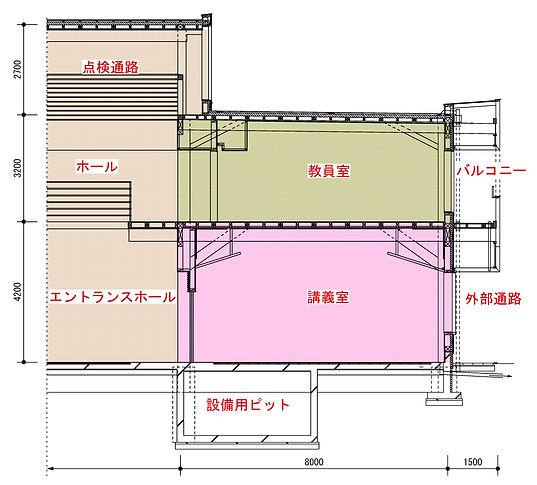 図2 断面図.jpg