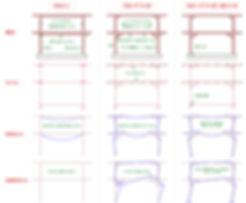 図3 組立式木造ラーメン構造の計画プロセス.jpg