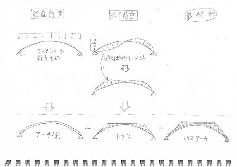 大分アリーナ02.jpg