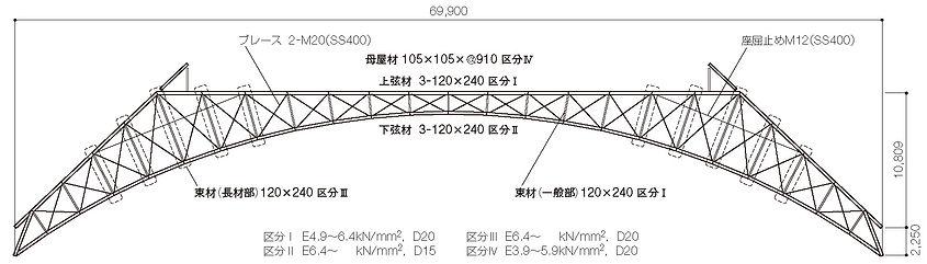 アーチトラス軸組図.jpg