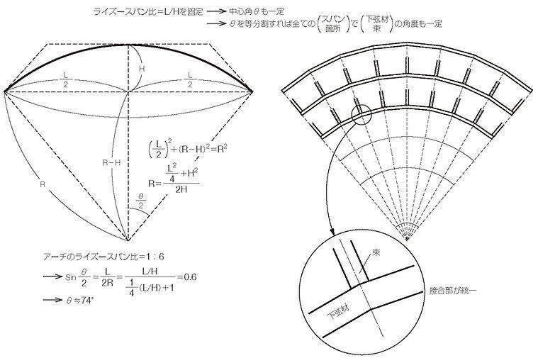 角度の整理.jpg