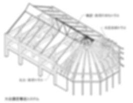 大会議室構造システム.jpg