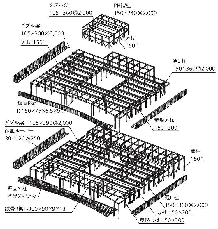 図7 構造システム.jpg