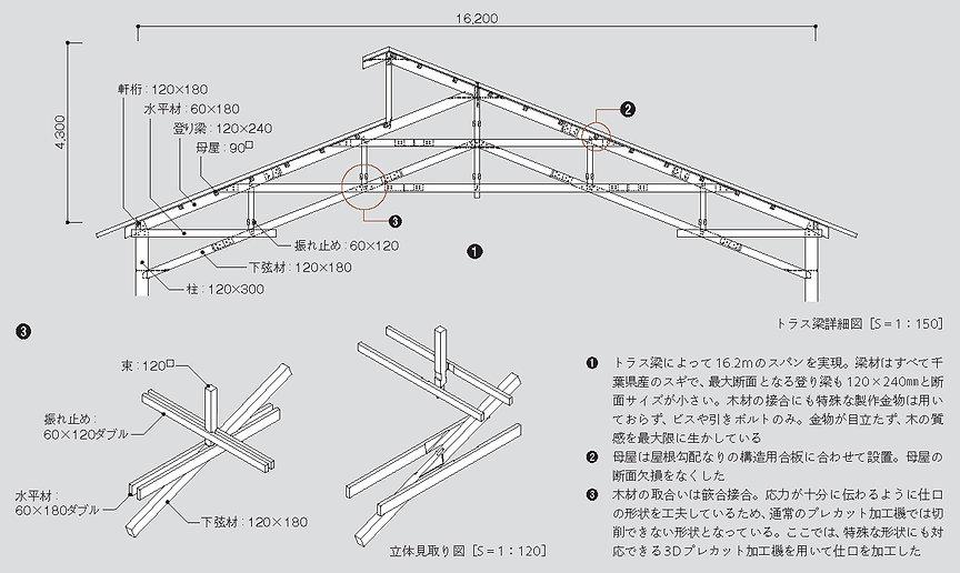 08_kc1811_p104-105_JAS カット.jpg