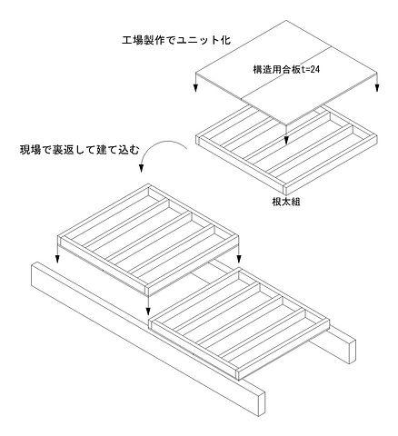図5 床版パネルユニットの製作・取付け手順.jpg