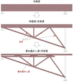 二重合成梁.jpg
