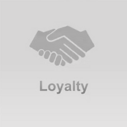Escher_Group_Loyalty