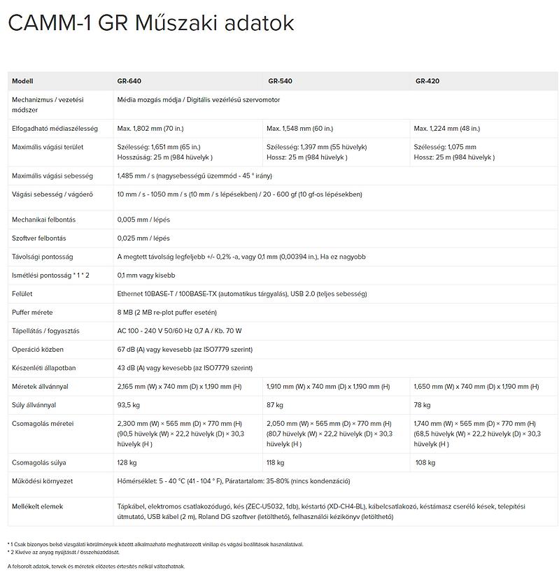 CAMM-1_GR_Műszaki_adatok_Roland_DG_-_201
