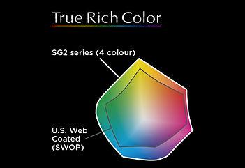 truevis_sg2_infographic_gamut.jpg