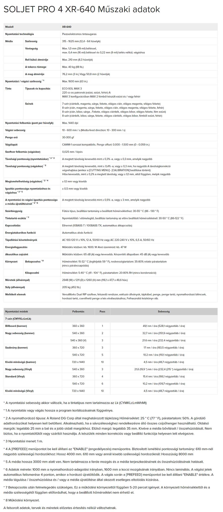 SOLJET_PRO_4_XR-640_Műszaki_adatok_Rolan