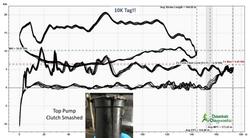 Pump Tag - 10K