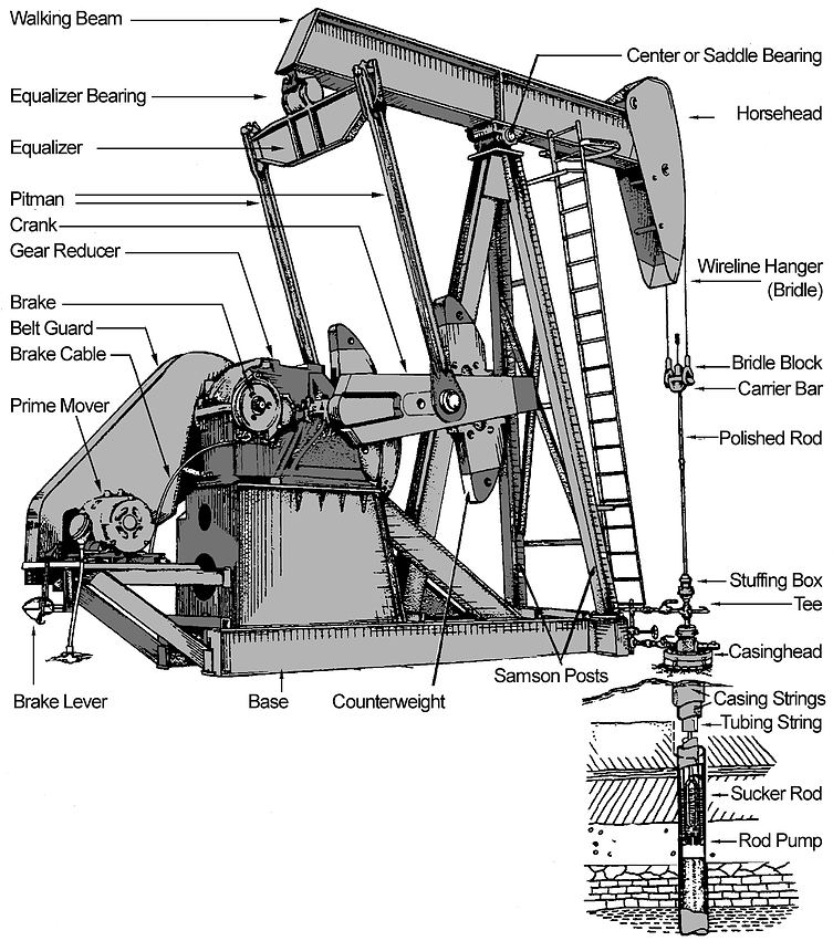 Question About Pumpjacks Oil