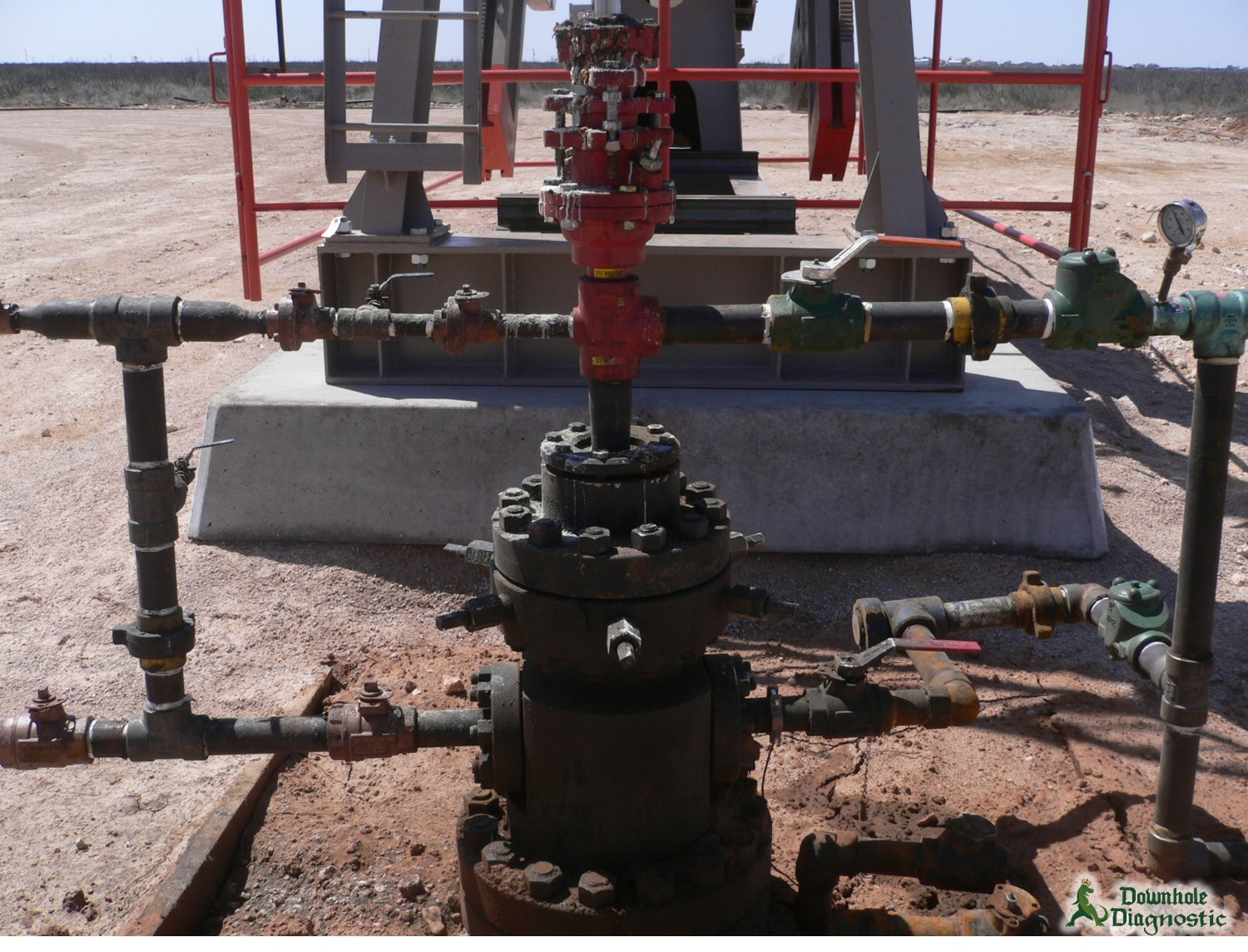 Wellhead w/ Circulation Loop