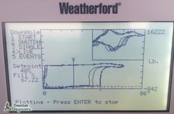 Weatherford POC 1.0